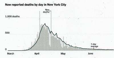 Deaths%20CurveSIZE.jpg
