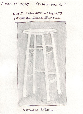 Neg.stool.size.jpg