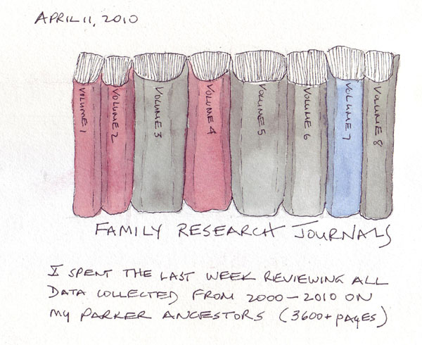 ResearchJournals.jpg